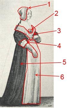 Dress_Parts